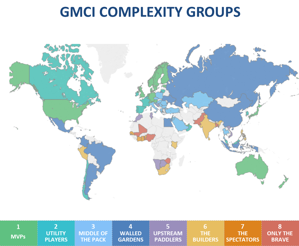GMCI complexity groups-1