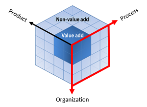 OP Cube v4