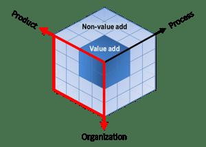 PO Cube v5