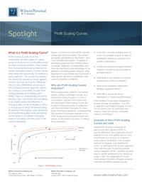 Profit Scaling Curve